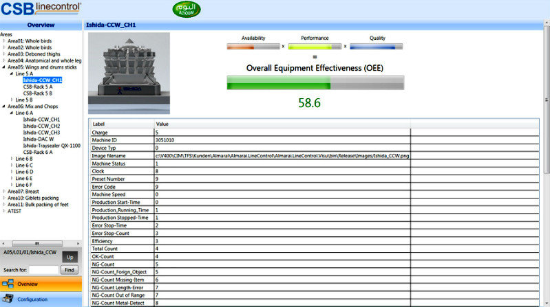 Csb System Erp Software From Csb System Compare With Hundreds Of